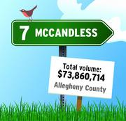 McCandless Township was the No. 7 community in RealSTATs' listing of total dollar volume in 2011 in the Pittsburgh region.