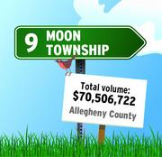Moon Township was the No. 9 community in RealSTATs' listing of total dollar volume in 2011 in the Pittsburgh region.