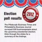 Poll: How Pennsylvania businesspeople view election (slideshow)