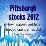 Top Pittsburgh stocks of 2012