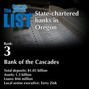3: Bank of the Cascades  The full list ofstate-chartered banks in Oregon- including contact information -is available to PBJ subscribers.  Not a subscriber? Sign up for a free 4-week trial subscription to view this list and more today >>