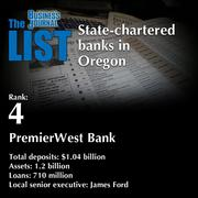 4: PremierWest Bank  The full list ofstate-chartered banks in Oregon- including contact information -is available to PBJ subscribers.  Not a subscriber? Sign up for a free 4-week trial subscription to view this list and more today >>