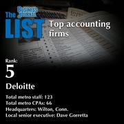 5: Deloitte  The full list of metro accounting firms - including contact information - is available to PBJ subscribers.  Not a subscriber? Sign up for a free 4-week trial subscription to view this list and more today >>