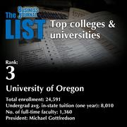 3: University of Oregon  The full list of colleges & universities - including contact information - is available to PBJ subscribers.  Not a subscriber? Sign up for a free 4-week trial subscription to view this list and more today >>