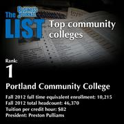 1: Portland Community College  The full list ofcommunity colleges- including contact information -is available to PBJ subscribers.  Not a subscriber? Sign up for a free 4-week trial subscription to view this list and more today >>