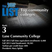 3: Lane Community College  The full list ofcommunity colleges- including contact information -is available to PBJ subscribers.  Not a subscriber? Sign up for a free 4-week trial subscription to view this list and more today >>