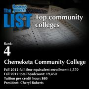 4: Chemeketa Community College  The full list ofcommunity colleges- including contact information -is available to PBJ subscribers.  Not a subscriber? Sign up for a free 4-week trial subscription to view this list and more today >>