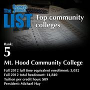 5: Mt. Hood Community College  The full list of community colleges - including contact information -is available to PBJ subscribers.  Not a subscriber? Sign up for a free 4-week trial subscription to view this list and more today >>