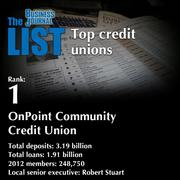 1:OnPoint Community Credit Union  The full list of areacredit unions- including contact information -is available to PBJ subscribers.  Not a subscriber? Sign up for a free 4-week trial subscription to view this list and more today >>