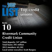 10:Rivermark Community Credit UnionThe full list of areacredit unions- including contact information -isavailable to PBJ subscribers.Not a subscriber?Sign up for a free 4-week trial subscription to view this list and more today >>