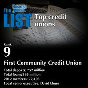 9:First Community Credit UnionThe full list of areacredit unions- including contact information -isavailable to PBJ subscribers.Not a subscriber?Sign up for a free 4-week trial subscription to view this list and more today >>