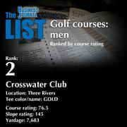 2:Crosswater ClubThe full list oftop area golf courses- including contact information -isavailable to PBJ subscribers.Not a subscriber?Sign up for a free 4-week trial subscription to view this list and more today >>