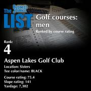 4:Alpine Lakes Golf ClubThe full list oftop area golf courses- including contact information -isavailable to PBJ subscribers.Not a subscriber?Sign up for a free 4-week trial subscription to view this list and more today >>