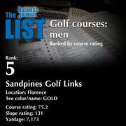5:Sandpines Golf LinksThe full list of top area golf courses - including contact information -isavailable to PBJ subscribers.Not a subscriber?Sign up for a free 4-week trial subscription to view this list and more today >>