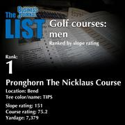 1:Pronghorn The Nicklaus Course  The full list oftop area golf courses- including contact information -is available to PBJ subscribers.  Not a subscriber? Sign up for a free 4-week trial subscription to view this list and more today >>