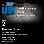 2:Bandon Dunes  The full list oftop area golf courses- including contact information -is available to PBJ subscribers.  Not a subscriber? Sign up for a free 4-week trial subscription to view this list and more today >>