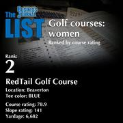 2:RedTail Golf CourseThe full list of top area golf courses - including contact information -isavailable to PBJ subscribers.Not a subscriber?Sign up for a free 4-week trial subscription to view this list and more today >>