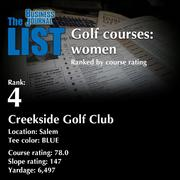 4:Creekside Golf ClubThe full list of top area golf courses - including contact information -isavailable to PBJ subscribers.Not a subscriber?Sign up for a free 4-week trial subscription to view this list and more today >>