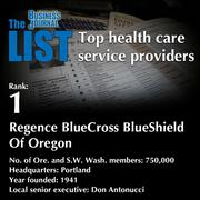 1:Regence BlueCross BlueShield Of Oregon  The full list ofhealth care service providers- including contact information -is available to PBJ subscribers.  Not a subscriber? Sign up for a free 4-week trial subscription to view this list and more today >>