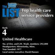 4:United Healthcare  The full list ofhealth care service providers- including contact information -is available to PBJ subscribers.  Not a subscriber? Sign up for a free 4-week trial subscription to view this list and more today >>