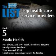 5:Moda Health  The full list ofhealth care service providers- including contact information -is available to PBJ subscribers.  Not a subscriber? Sign up for a free 4-week trial subscription to view this list and more today >>