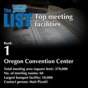 1: Oregon Convention CenterThe full list of meeting facilities - including contact information - is available to PBJ subscribers.Not a subscriber? Sign up for a free 4-week trial subscription to view this list and more today >>