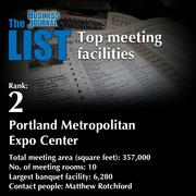 2: Portland Metropolitan Expo CenterThe full list of meeting facilities - including contact information - is available to PBJ subscribers.Not a subscriber? Sign up for a free 4-week trial subscription to view this list and more today >>