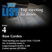 4: Rose GardenThe full list of meeting facilities - including contact information - is available to PBJ subscribers.Not a subscriber? Sign up for a free 4-week trial subscription to view this list and more today >>