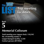 5: Memorial ColiseumThe full list of meeting facilities - including contact information - is available to PBJ subscribers.Not a subscriber? Sign up for a free 4-week trial subscription to view this list and more today >>