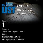 1: Acquirer: Precision Castparts Corp.  The full list ofSBA lenders- including contact information -is available to PBJ subscribers.  Not a subscriber? Sign up for a free 4-week trial subscription to view this list and more today >>