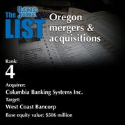 4: Acquirer: Columbia Banking System Inc.  The full list ofSBA lenders- including contact information -is available to PBJ subscribers.  Not a subscriber? Sign up for a free 4-week trial subscription to view this list and more today >>