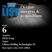 6: Acquirer: ESCO Corp.  The full list ofSBA lenders- including contact information -is available to PBJ subscribers.  Not a subscriber? Sign up for a free 4-week trial subscription to view this list and more today >>
