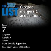 7:Acquirer: Rexel SA  The full list ofSBA lenders- including contact information -is available to PBJ subscribers.  Not a subscriber? Sign up for a free 4-week trial subscription to view this list and more today >>
