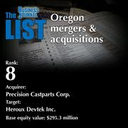 8: Acquirer: Precision Castparts Corp.  The full list ofSBA lenders- including contact information -is available to PBJ subscribers.  Not a subscriber? Sign up for a free 4-week trial subscription to view this list and more today >>