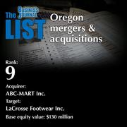 9: Acquirer: ABC-MART Inc.  The full list ofSBA lenders- including contact information -is available to PBJ subscribers.  Not a subscriber? Sign up for a free 4-week trial subscription to view this list and more today >>