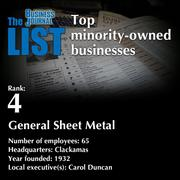 4: General Sheet MetalThe full list of minority-owned businesses - including contact information - is available to PBJ subscribers.Not a subscriber? Sign up for a free 4-week trial subscription to view this list and more today >>