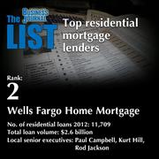 2: Wells Fargo Home Mortgage  The full list of residential mortgage lenders - including contact information - is available to PBJ subscribers.  Not a subscriber? Sign up for a free 4-week trial subscription to view this list and more today >>