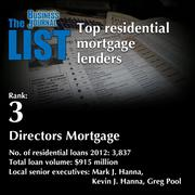 3: Directors Mortgage  The full list of residential mortgage lenders - including contact information - is available to PBJ subscribers.  Not a subscriber? Sign up for a free 4-week trial subscription to view this list and more today >>