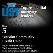 5: OnPoint Community Credit Union  The full list of residential mortgage lenders - including contact information - is available to PBJ subscribers.  Not a subscriber? Sign up for a free 4-week trial subscription to view this list and more today >>