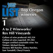 1: A to Z Wineworks/Rex Hill Vineyards  The full list of Oregon wineries - including contact information - is available to PBJ subscribers.  Not a subscriber? Sign up for a free 4-week trial subscription to view this list and more today >>