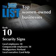 10:Security SignsThe full list of women-owned businesses - including contact information -isavailable to PBJ subscribers.Not a subscriber?Sign up for a free 4-week trial subscription to view this list and more today >>