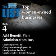 4:A&I Benefit Plan Administrators Inc.  The full list ofwomen-owned businesses- including contact information -is available to PBJ subscribers.  Not a subscriber? Sign up for a free 4-week trial subscription to view this list and more today >>