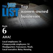 6:AHA!The full list ofwomen-owned businesses- including contact information -isavailable to PBJ subscribers.Not a subscriber?Sign up for a free 4-week trial subscription to view this list and more today >>