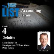 4: Deloitte  The full list oftop regionalaccountingfirms– including contact information – is available to PBJ subscribers.  Not a subscriber? Sign up for a free 4-week trial subscription to view this list and more today >>