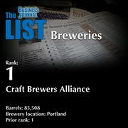 1: Craft Brewers Alliance