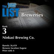 3: Ninkasi Brewing Co.