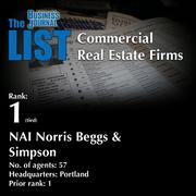 1: NAI Norris Beggs & Simpson  The full list of regional commercial real estate firms – including contact information – is available to PBJ subscribers.  Not a subscriber? Sign up for a free 4-week trial subscription to view this list and more today >>