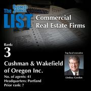 3: Cushman & Wakefield of Oregon Inc.  The full list of regional commercial real estate firms – including contact information – is available to PBJ subscribers.  Not a subscriber? Sign up for a free 4-week trial subscription to view this list and more today >>