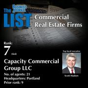 7: Capacity Commercial Group LLC  The full list of regional commercial real estate firms – including contact information – is available to PBJ subscribers.  Not a subscriber? Sign up for a free 4-week trial subscription to view this list and more today >>