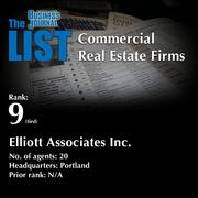 9: Elliott Associates Inc.  The full list of regional commercial real estate firms – including contact information – is available to PBJ subscribers.  Not a subscriber? Sign up for a free 4-week trial subscription to view this list and more today >>